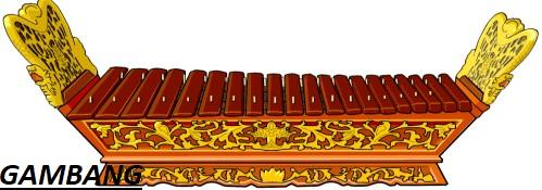 Daftar Alat musik dari Betawi