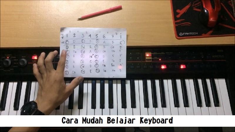 Cara Mudah Belajar Keyboard